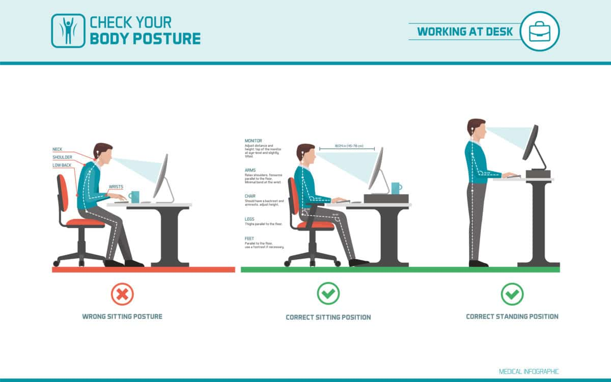 how to check your posture at work